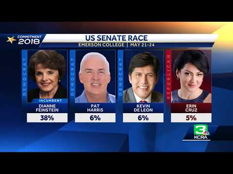 Feinstein continues to lead polls in California U.S. Senate race