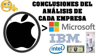 APPLE IBM INTEL MICROSOFT Donde invertir?(ACCIONES y CEDEARS)❤ Ranking de Empresas 🎁Dolares y pesos🎁