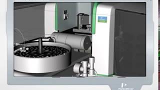 PinAAcle 900 Атомно-абсорбційні спектрометри. Продуктивність і перевагу