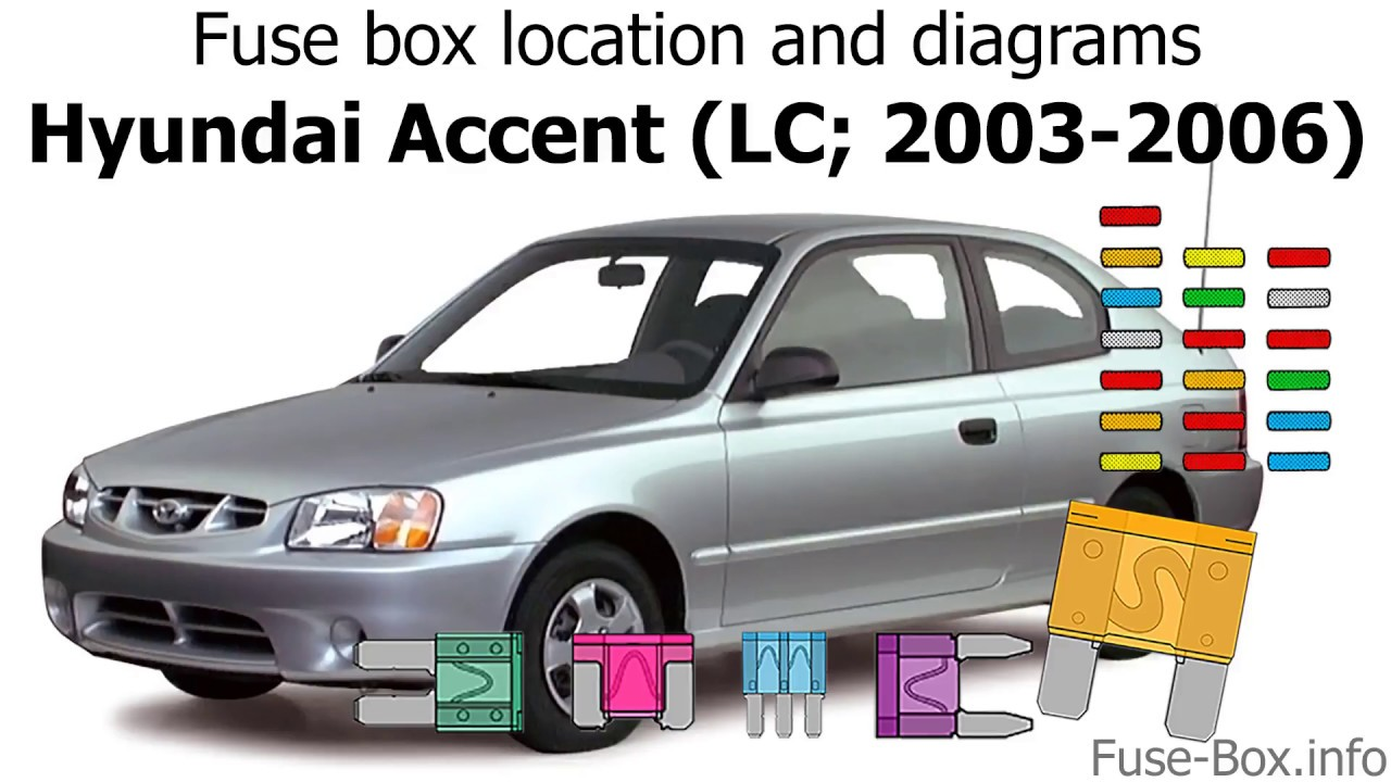 Fuse box location and diagrams: Hyundai Accent (LC; 2003-2006) - YouTube | Hyundai Accent Fuse Box Location |  | YouTube
