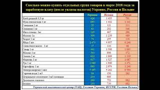 Сколько можно купить товаров за зарплату в Украине, Польше и России