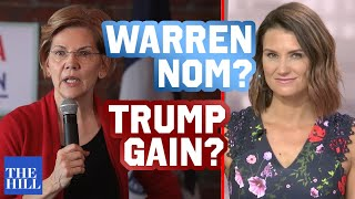 Krystal Ball: Dems on track to nominate Warren and lose to Trump