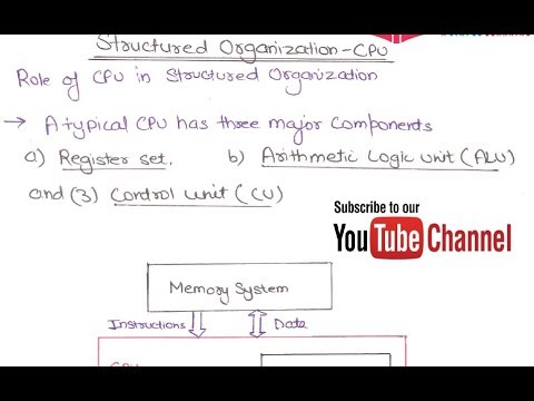 18- Structured Organization Of CPU In Computer Architecture In HINDI | CPU Organization In Computer