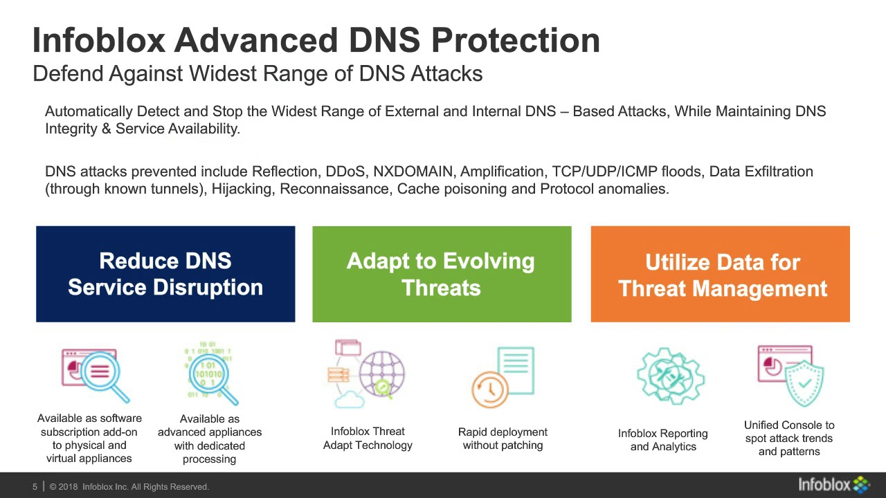 Upgrade Your Network Services: DNS Security