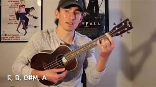 Download Lagu Jason Mraz - Have It All - Ukulele Tutorial Mp3