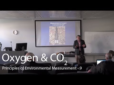 Oxygen and CO2 - Principles of Environmental Measurement Lecture 9