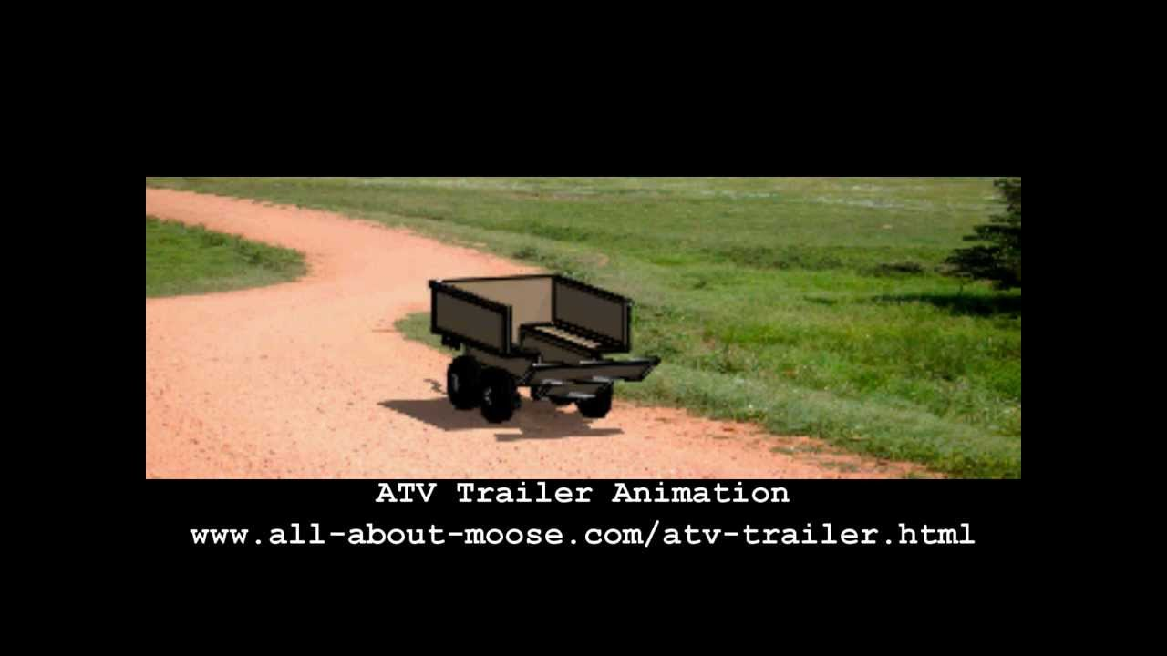 how to plan a movie trailer