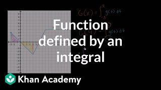 evaluating a function defined by an integral