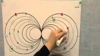 Visual Therapy Exercises and Occupational Therapy by Tracethe8s: Video 2