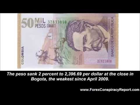 Trading the Colombian Peso