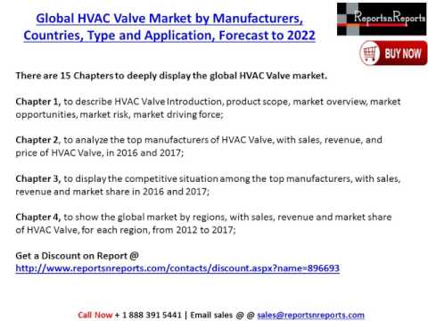 Global HVAC Valve Market 2017 Development Industry Trends and  Analysis 2022