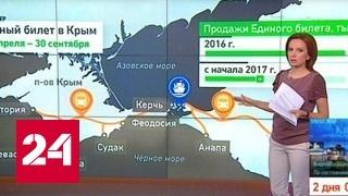 видео авиаперевозка россия