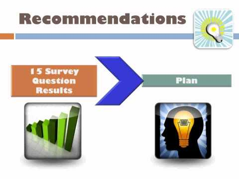 Research Report - Step 7 - Recommendations