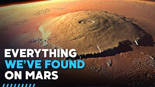 Everything Discovered On Mars So Far