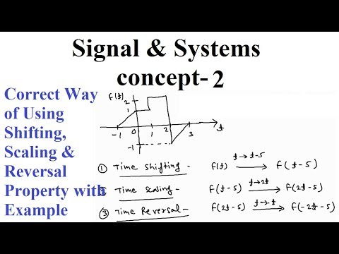 Correct way to use Time shifting scaling and Reversal property in signal systems for gate in hindi