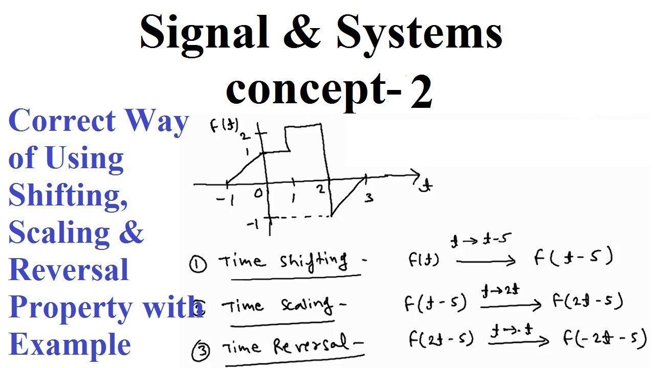 signal and system pdf for gate