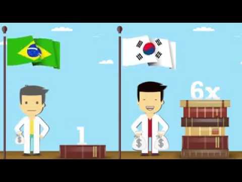 Educação na atualidade brasileira