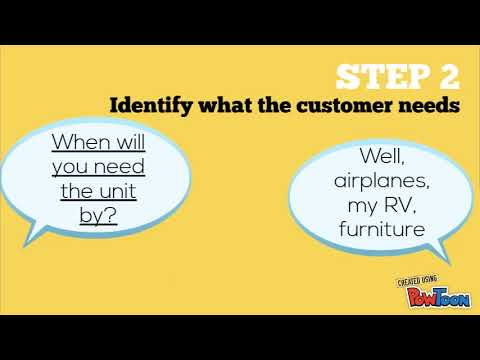 Proven Steps for Customer Interaction