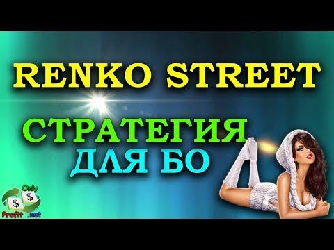 Стратегия для Бинарных опционов Renko Street. Binomo. #1