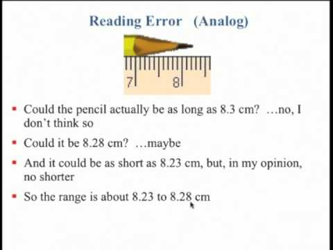 Error Analysis Introduction