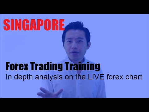 Best forex broker in singapore