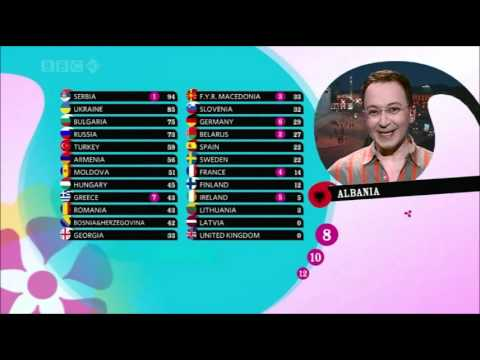 Eurovision 2007 Full Voting BBC
