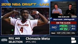San Antonio Spurs Select Chimezie Metu From USC With Pick #49 In 2nd Round Of 2018 NBA Draft