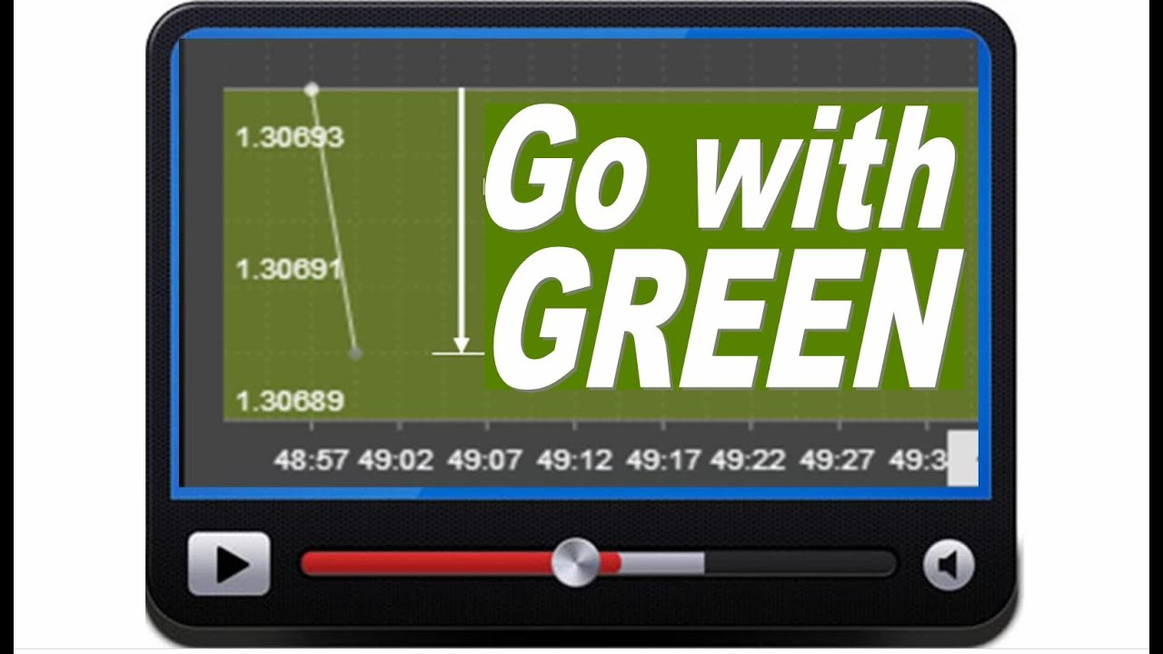 Go with green binary options