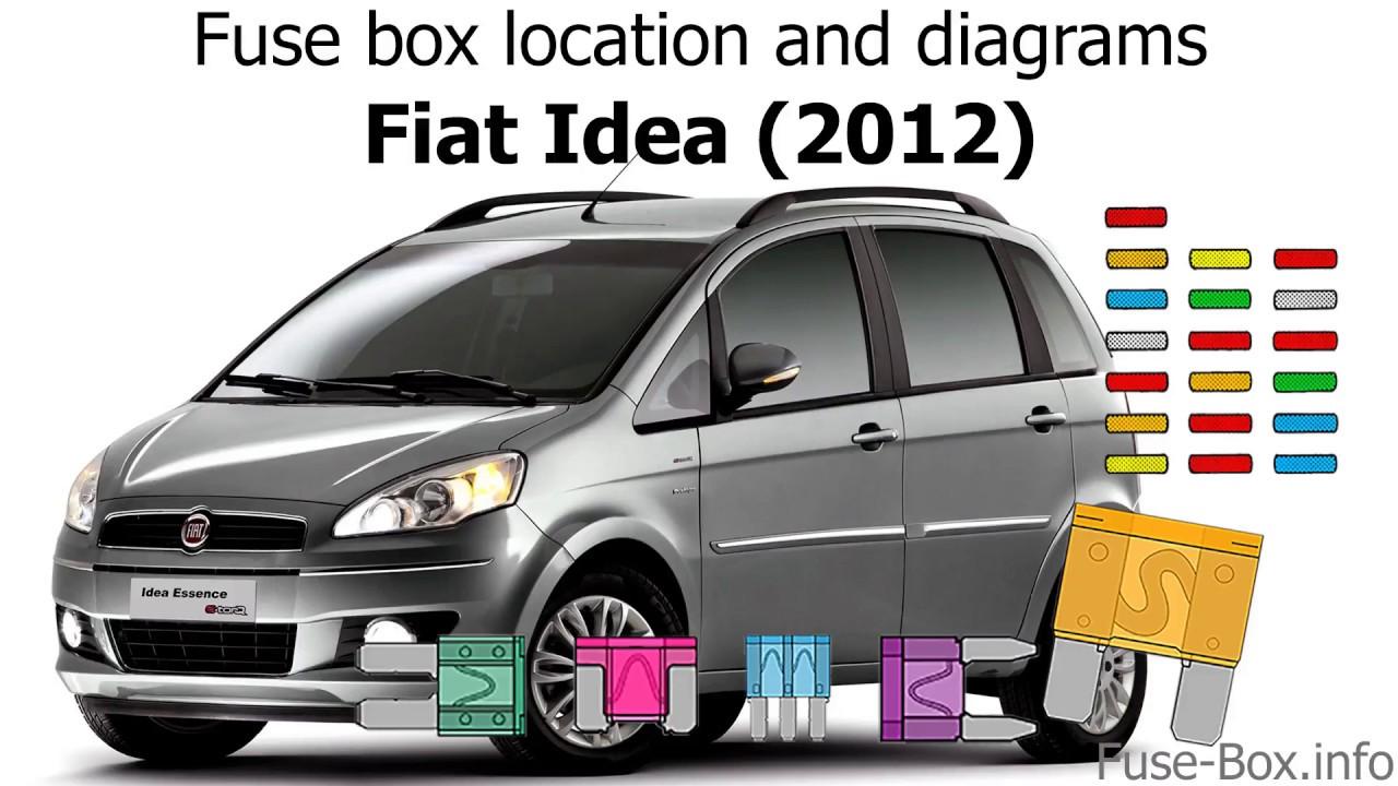 Fuse Box Location And Diagrams  Fiat Idea  2012