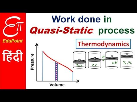 Work done in Quasi-Static process | Thermodynamics in HINDI