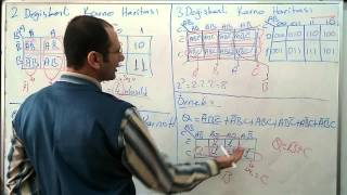 3 Değişkenli Karno Haritasi -Ali KAFES