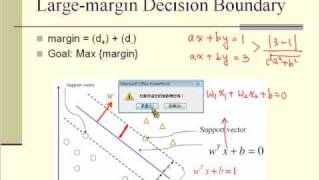 Hard-Margin Support Vector Machines (SVMs)-7