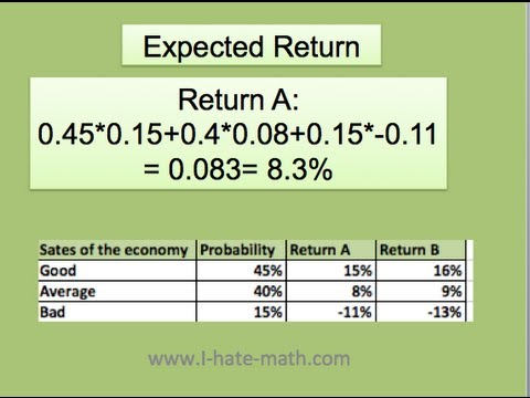 How to find the Expected Return and Risk - YouTube