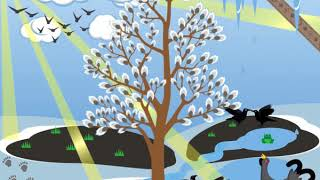 Музыкально-дидактическая игра «Ранняя весна»