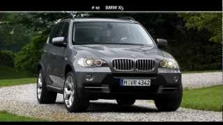 Top 10 SUV 2012 (Ranking)
