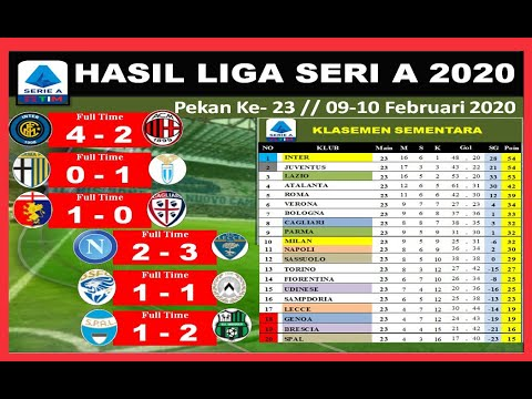Hasil Liga Italia Tadi Malam Terbaru - Hasil Inter VS ...