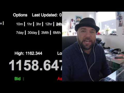 #069 - Bitcoin-Exchange ShapeShift Erfahrung - Kryptowährungen anonym tauschen