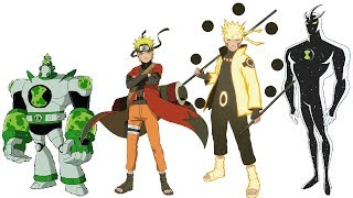 Ben 10 VS Naruto POWER LEVELS All Forms