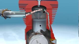 Funktionsweise 2-Takt Motor