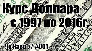 """Курс доллара с 1997г. // """"Че Каво"""" #001"""
