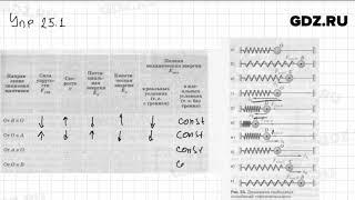 Упр 25.1 - Физика 9 класс Пёрышкин