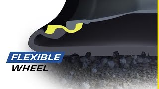 The flexible Wheel featuring MICHELIN ACORUS Technology