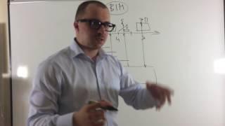 видео Что такое технология BIM? Ее применение в строительстве
