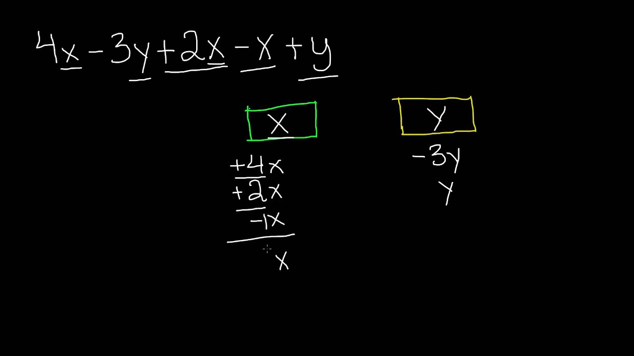 Adding And Subtracting Like And Unlike Terms With Exponents