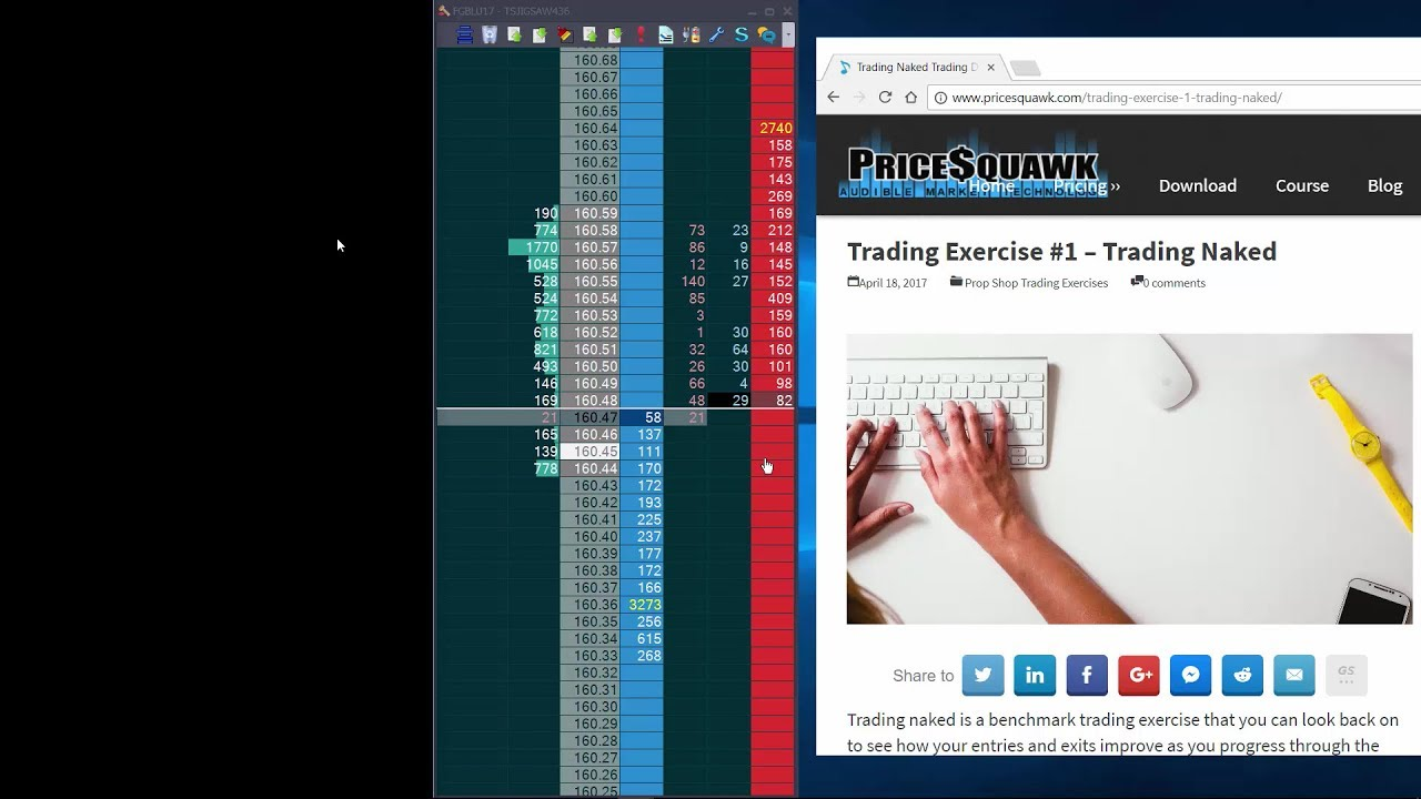 Trading Naked Trading Drill - Prop Shop Trading Exercise #1