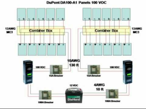 hqdefault how to use higher voltage solar panels for off grid 12v, 24, & 48v solar wiring diagram pdf at gsmportal.co