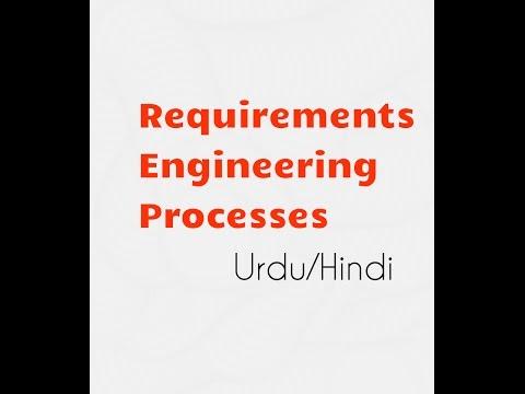 Software Requirement Engineering Urdu/Hindi 1/2