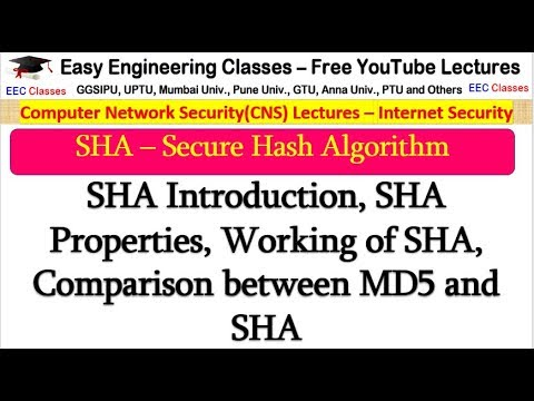 SHA – Secure Hash Algorithm in Hindi - Properties, Working, Comparison b/w SHA and MD5