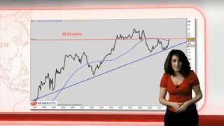 Le point bourse du jeudi 17 Février 2011