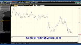 Option Contract - Trading Options Video 14 part 4